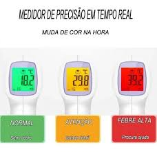 Instruções Termometro Digital